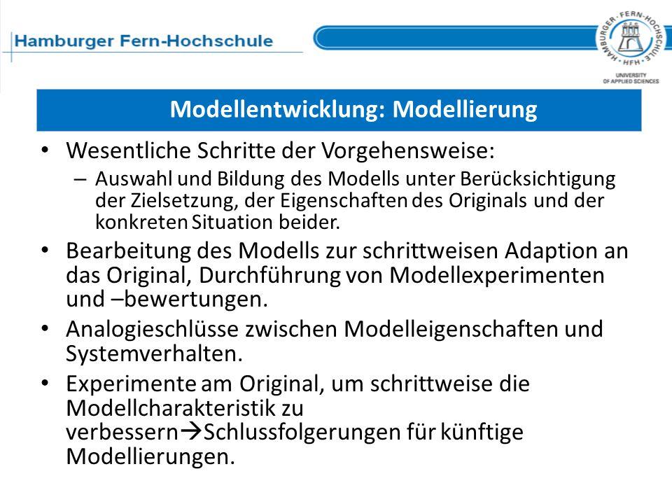 Modellentwicklung: Modellierung