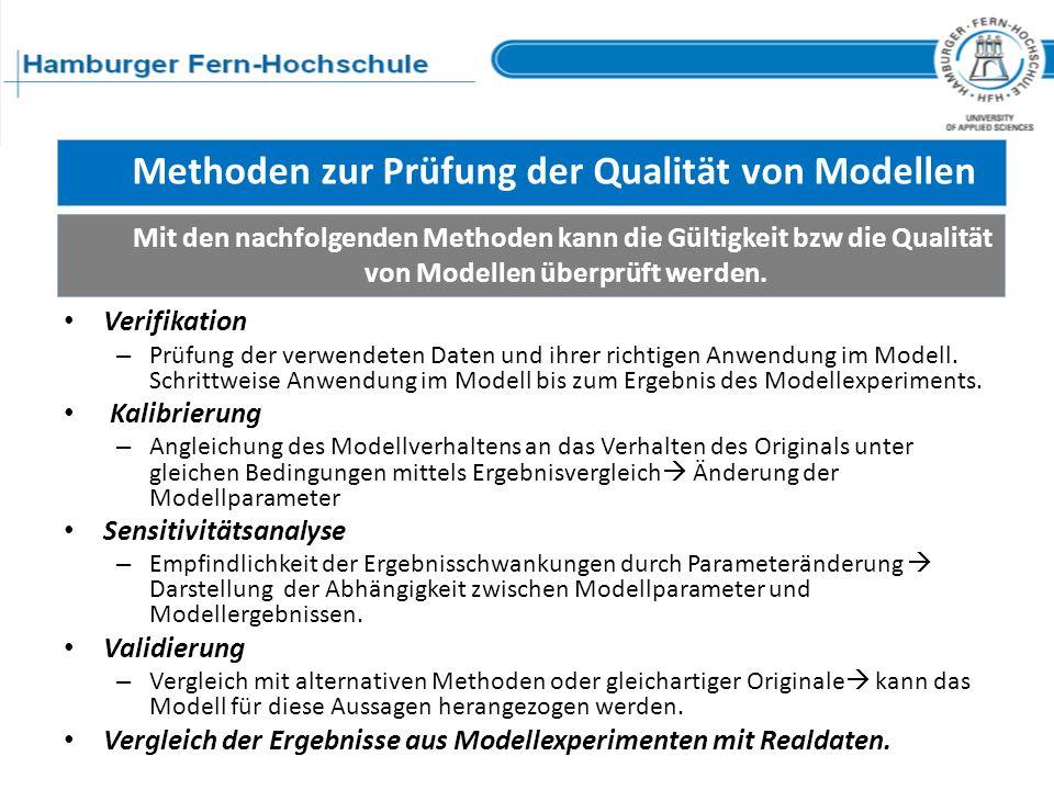 Methoden zur Prüfung der Qualität von Modellen