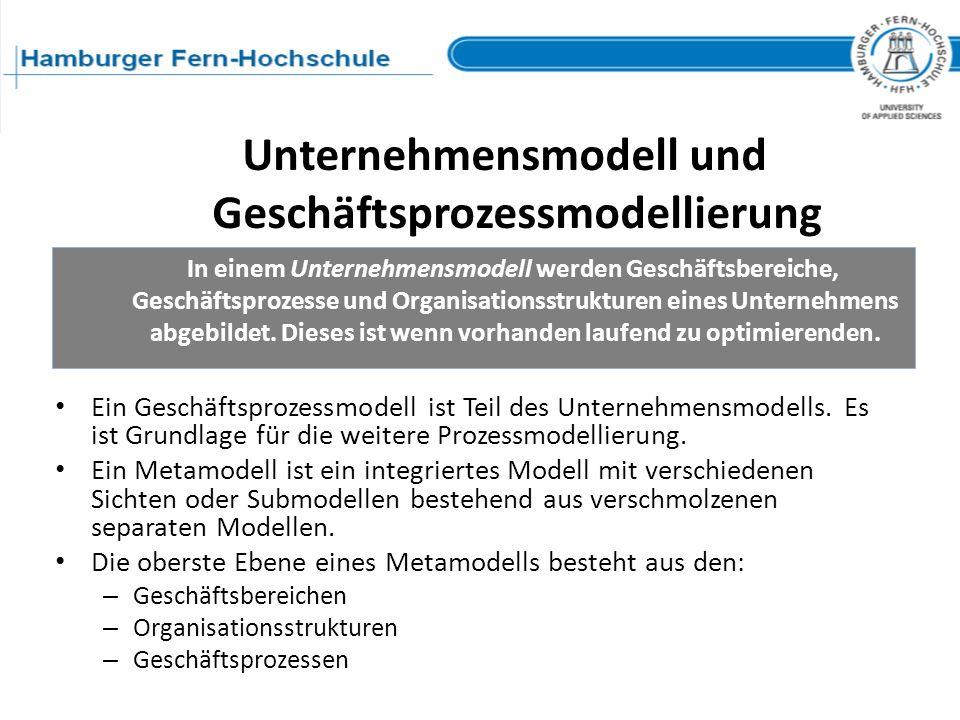 Unternehmensmodell und Geschäftsprozessmodellierung