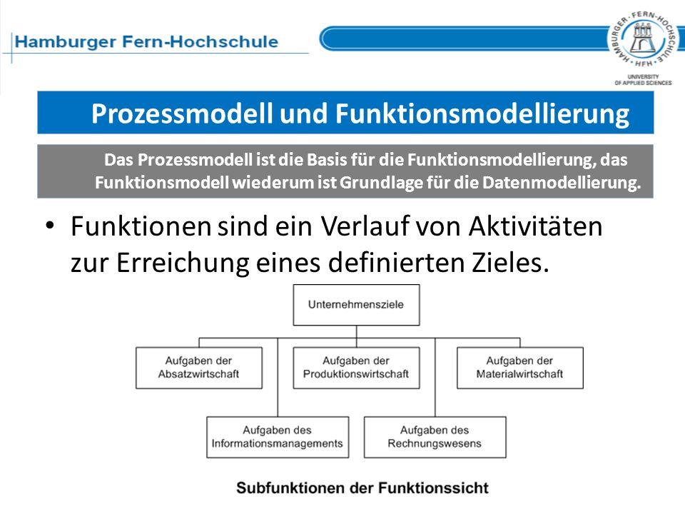 Prozessmodell und Funktionsmodellierung