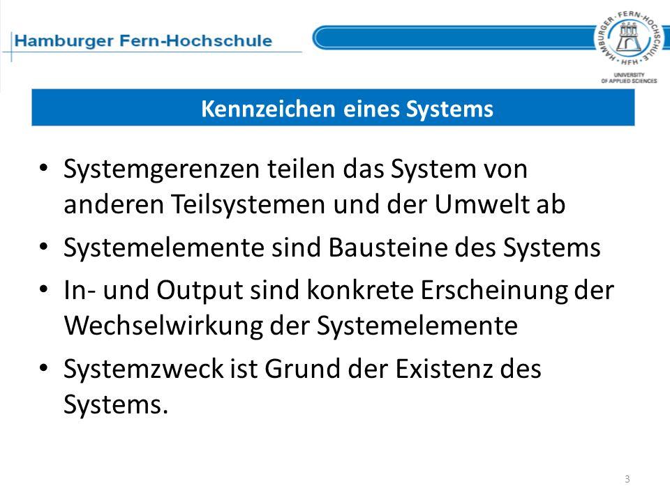 Kennzeichen eines Systems