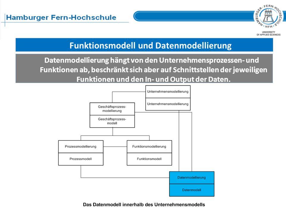 Funktionsmodell und Datenmodellierung
