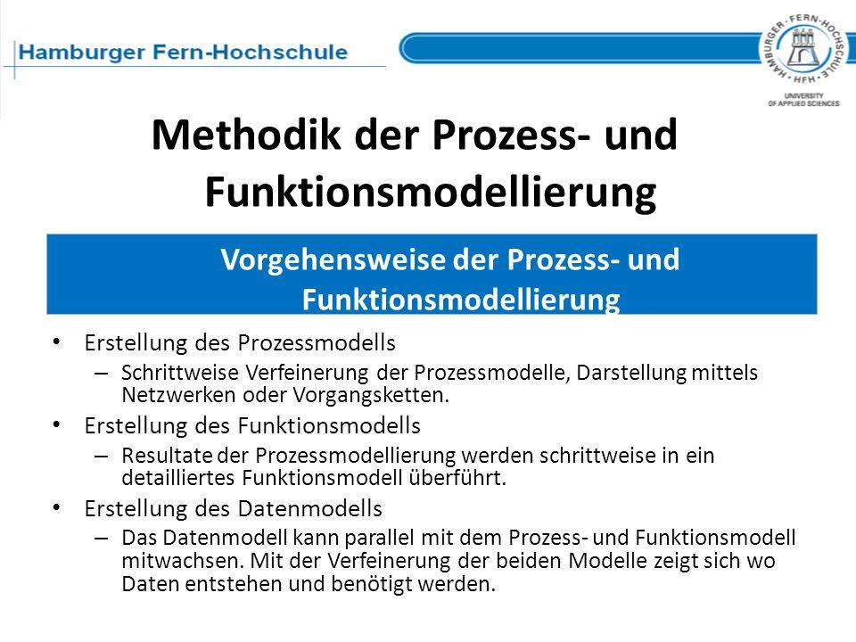 Methodik der Prozess- und Funktionsmodellierung