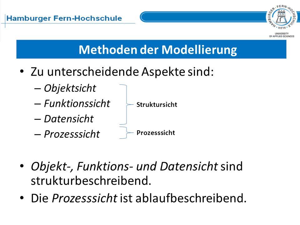 Methoden der Modellierung