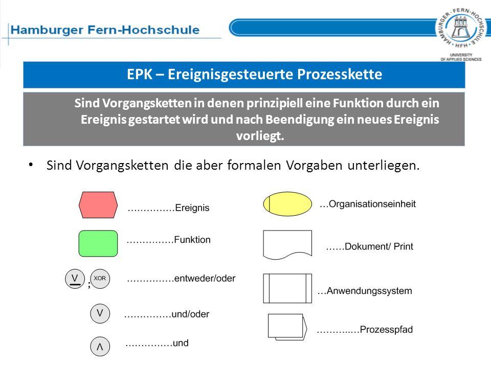 EPK – Ereignisgesteuerte Prozesskette