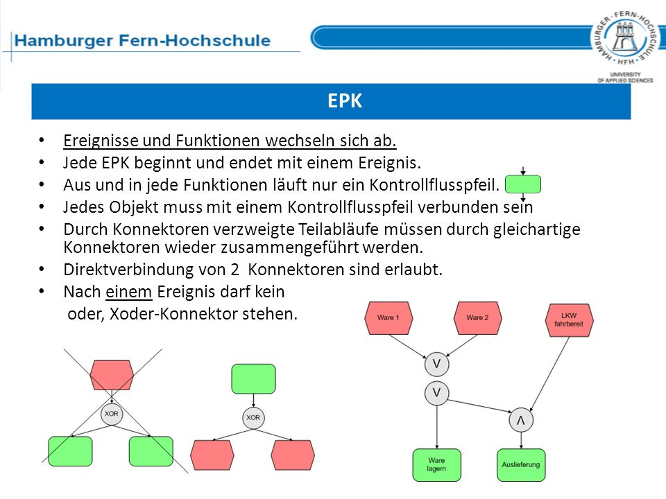 EPK Ereignisse und Funktionen wechseln sich ab.