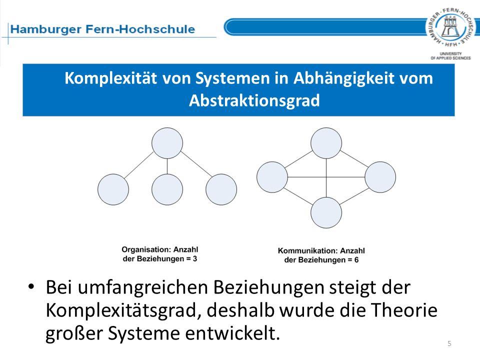 Komplexität von Systemen in Abhängigkeit vom Abstraktionsgrad