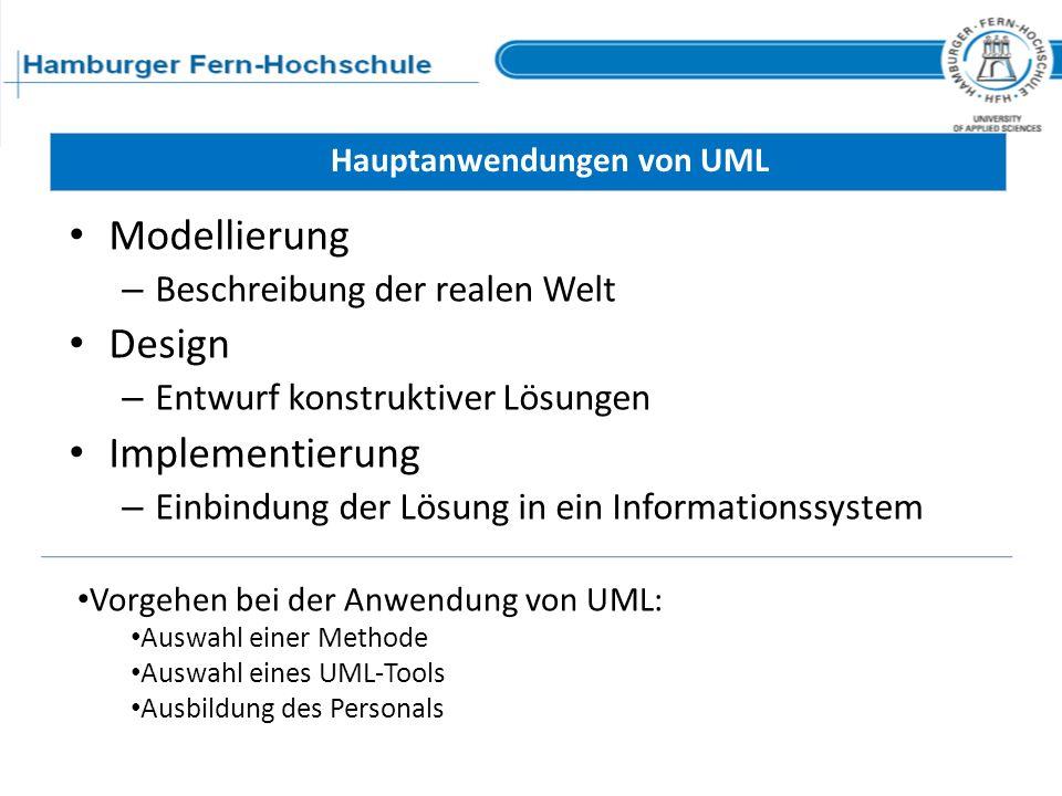 Hauptanwendungen von UML