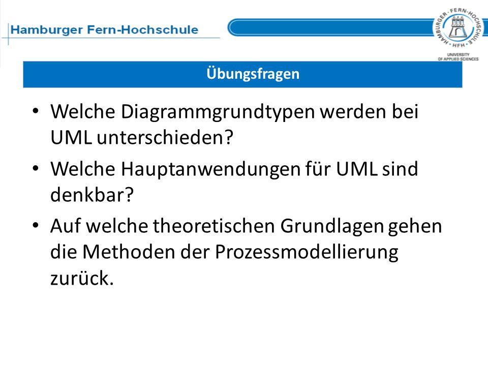 Welche Diagrammgrundtypen werden bei UML unterschieden