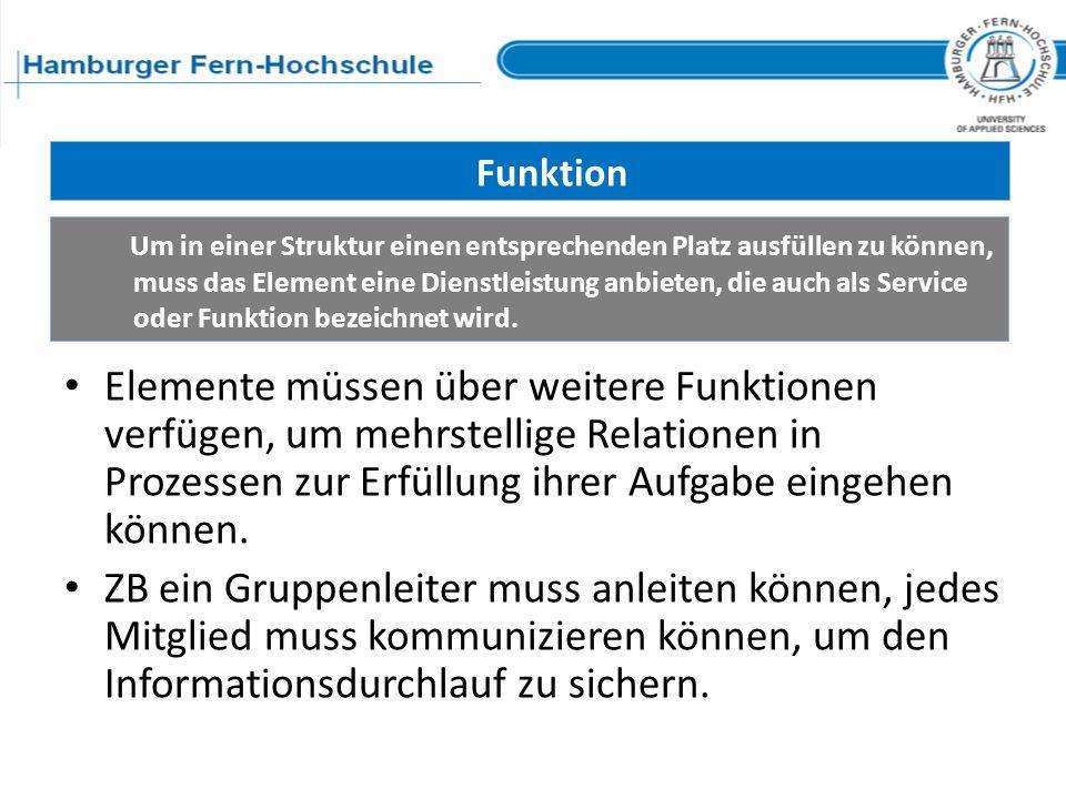 Funktion