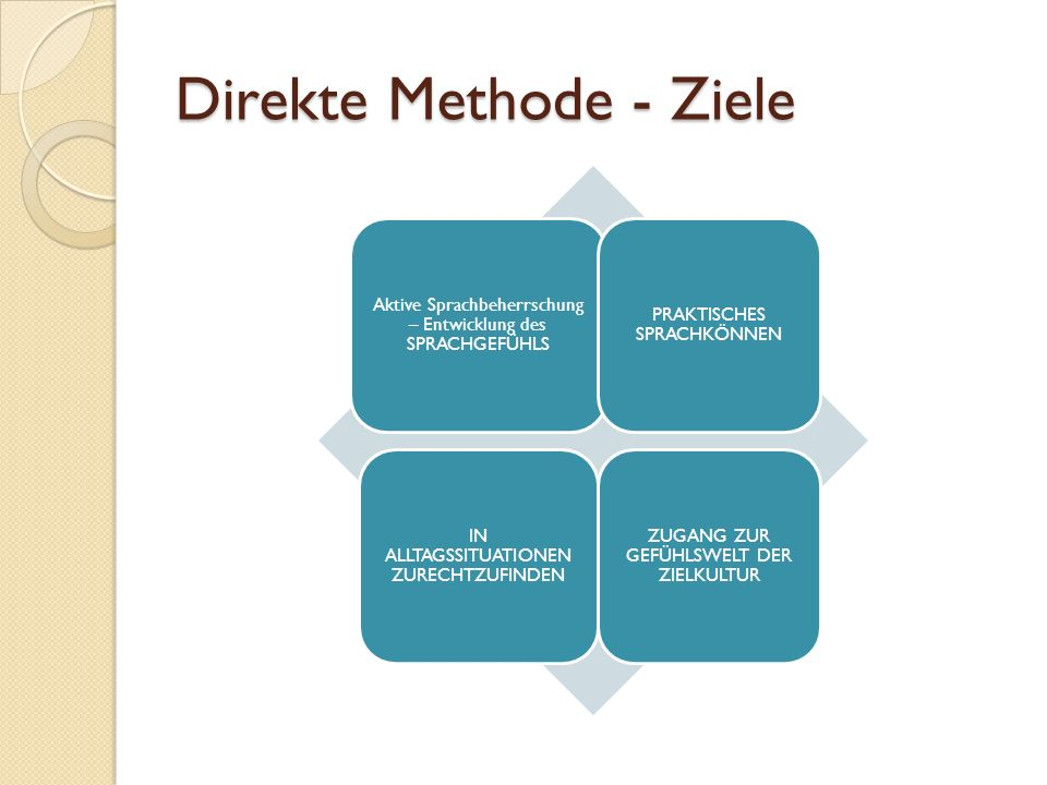 Direkte Methode - Ziele