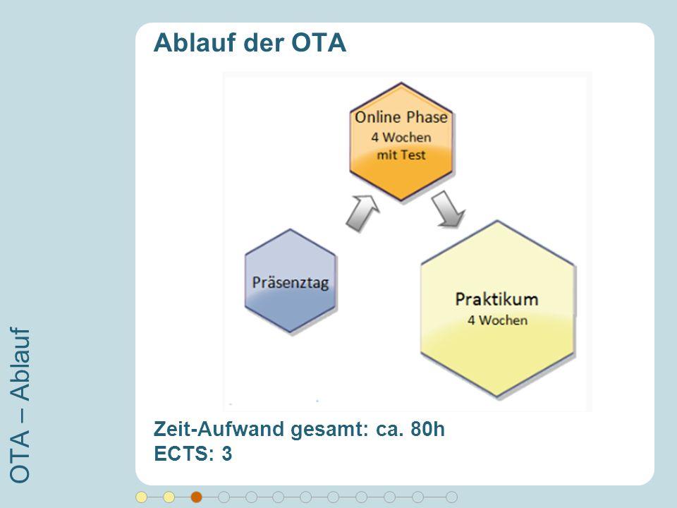 Ablauf der OTA OTA – Ablauf Zeit-Aufwand gesamt: ca. 80h ECTS: 3