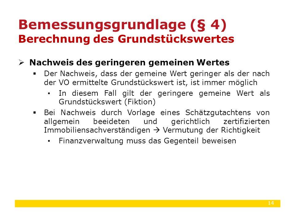 Bemessungsgrundlage (§ 4) Berechnung des Grundstückswertes