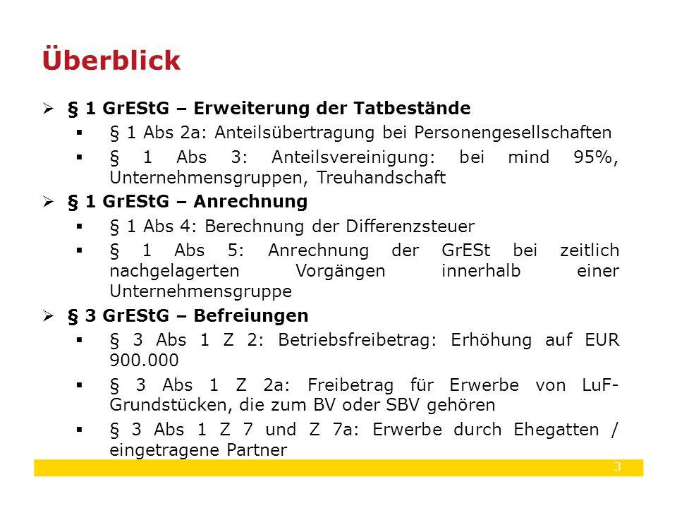 Überblick § 1 GrEStG – Erweiterung der Tatbestände