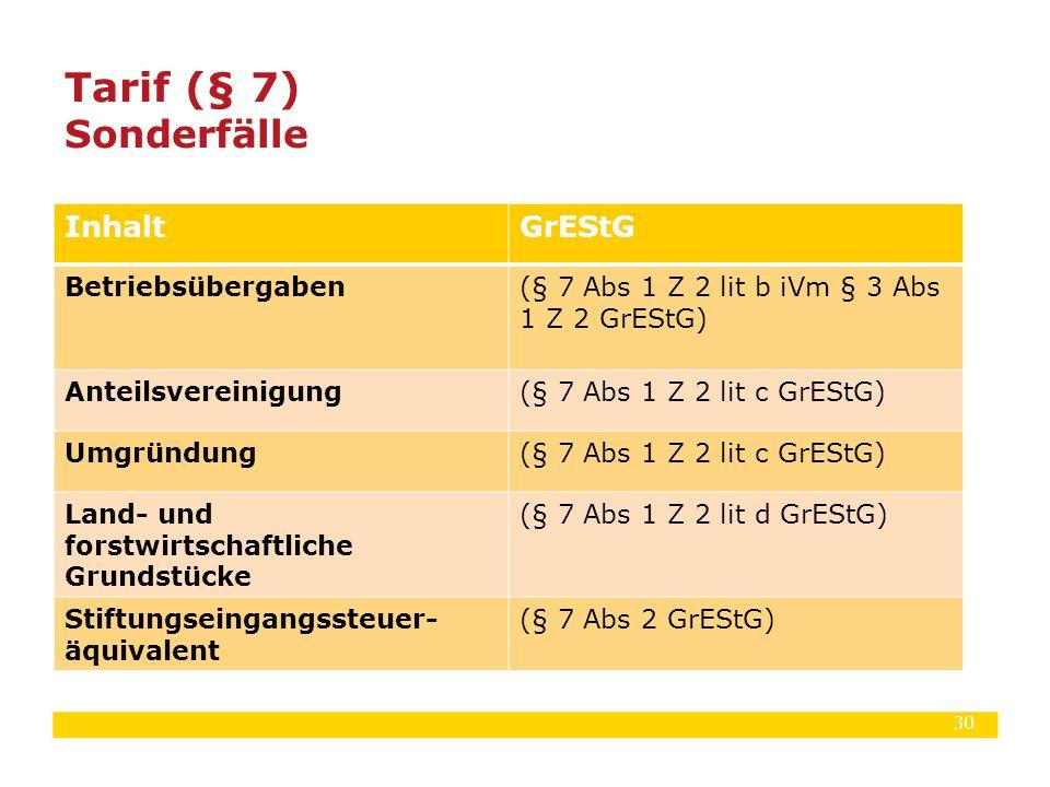 Tarif (§ 7) Sonderfälle Inhalt GrEStG Betriebsübergaben