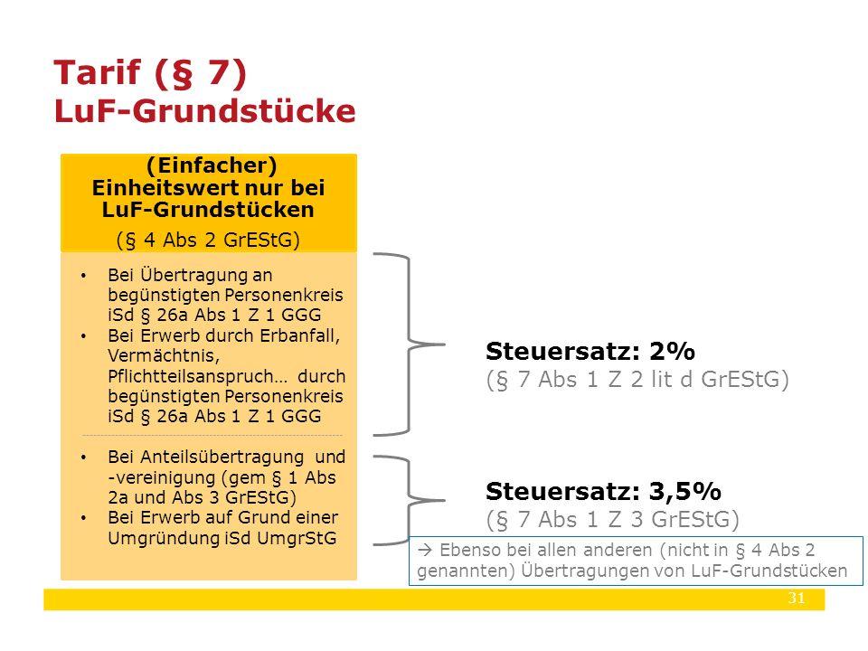 Tarif (§ 7) LuF-Grundstücke