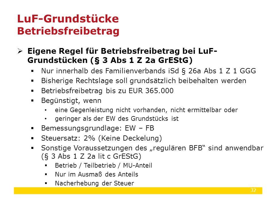 LuF-Grundstücke Betriebsfreibetrag