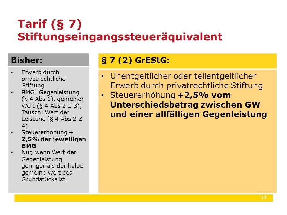 Tarif (§ 7) Stiftungseingangssteueräquivalent