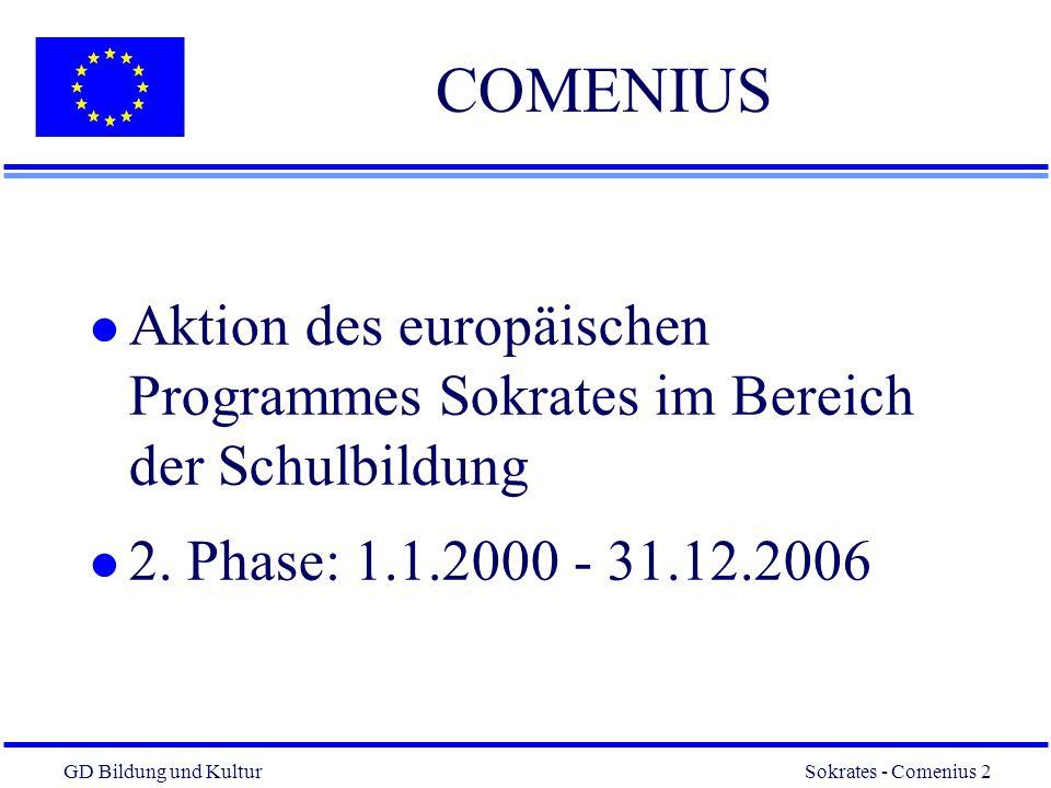 COMENIUS Aktion des europäischen Programmes Sokrates im Bereich der Schulbildung. 2. Phase: 1.1.2000 - 31.12.2006.