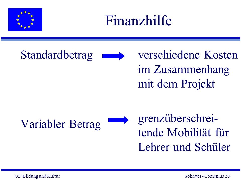 Finanzhilfe Standardbetrag Variabler Betrag