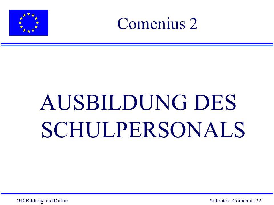 AUSBILDUNG DES SCHULPERSONALS