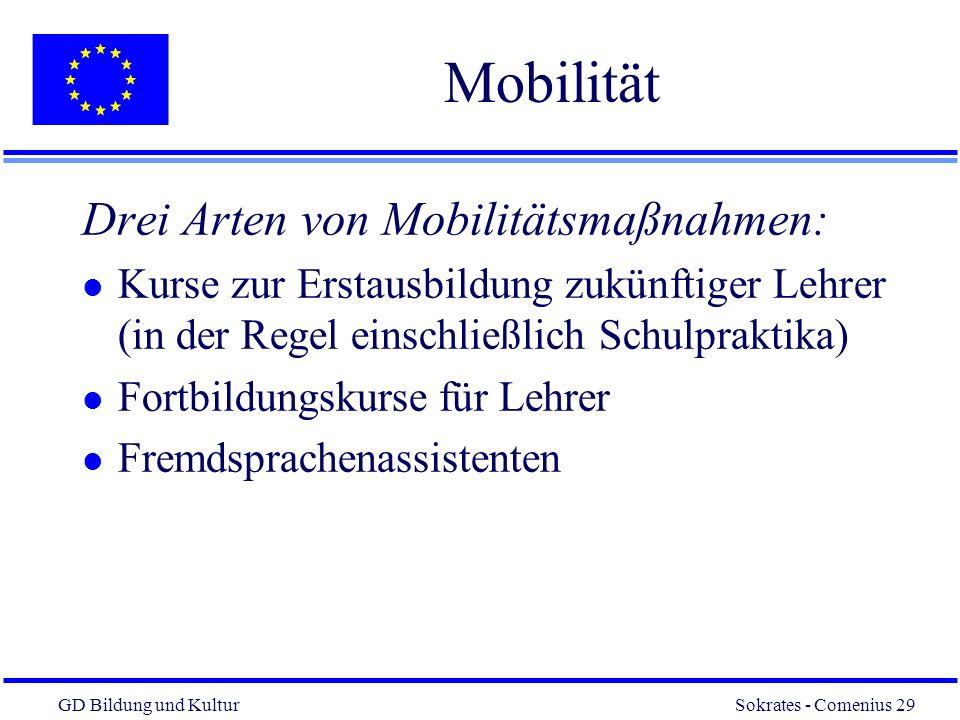 Mobilität Drei Arten von Mobilitätsmaßnahmen: