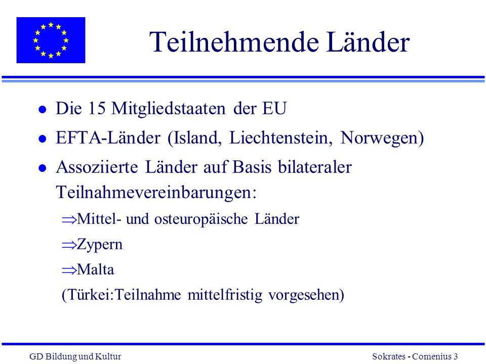 Teilnehmende Länder Die 15 Mitgliedstaaten der EU