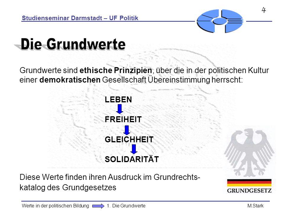 4 Studienseminar Darmstadt – UF Politik. Die Grundwerte.