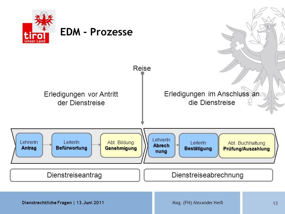 EDM - Prozesse Reise Erledigungen vor Antritt der Dienstreise