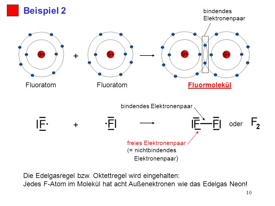 Beispiel 2 + + Fluoratom Fluoratom Fluormolekül oder