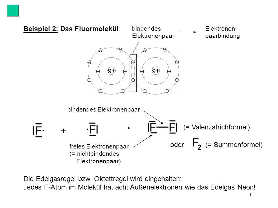 + Beispiel 2: Das Fluormolekül