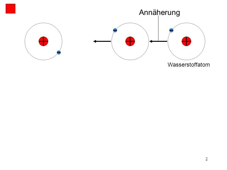 Annäherung Wasserstoffatom