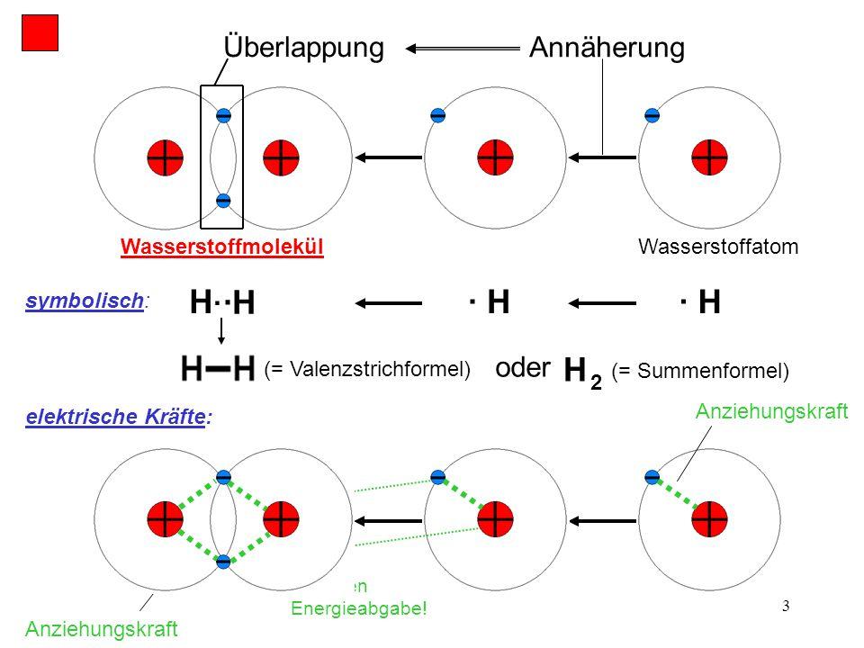H· ·H · H · H H Überlappung Annäherung oder Wasserstoffatom