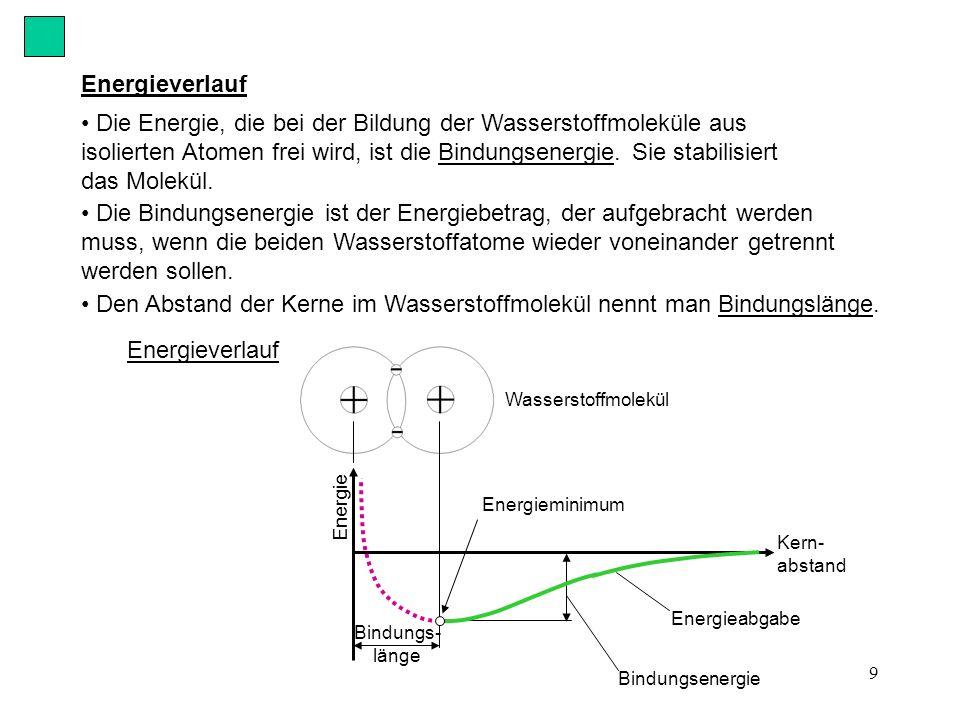 Den Abstand der Kerne im Wasserstoffmolekül nennt man Bindungslänge.