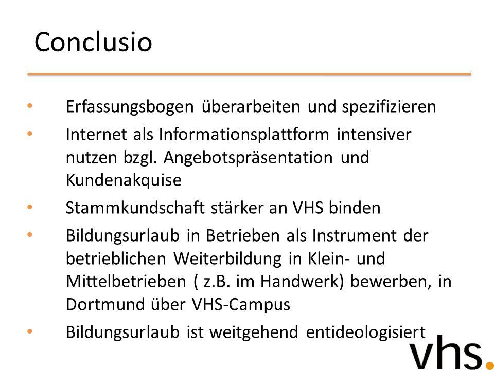 Conclusio Erfassungsbogen überarbeiten und spezifizieren