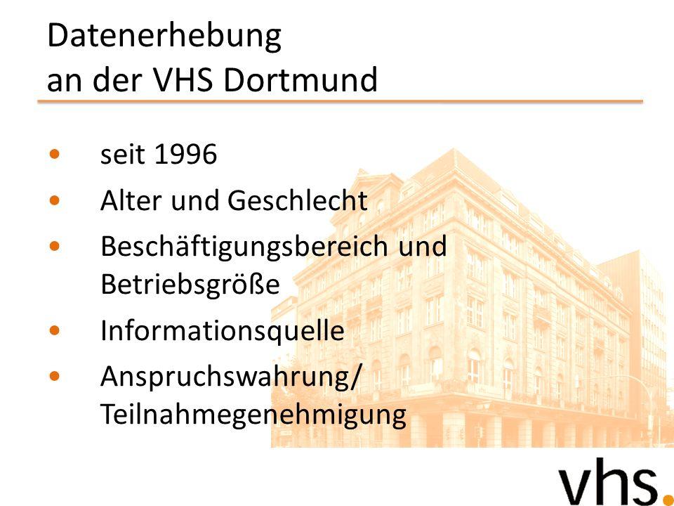 Datenerhebung an der VHS Dortmund
