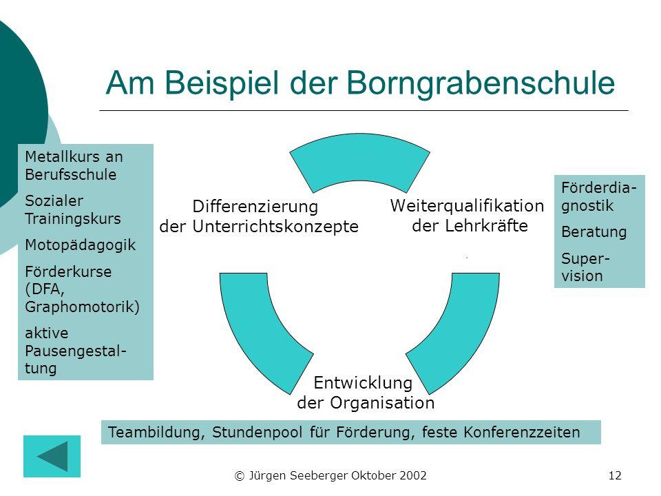 Am Beispiel der Borngrabenschule