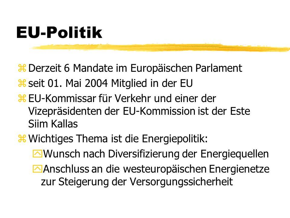 EU-Politik Derzeit 6 Mandate im Europäischen Parlament