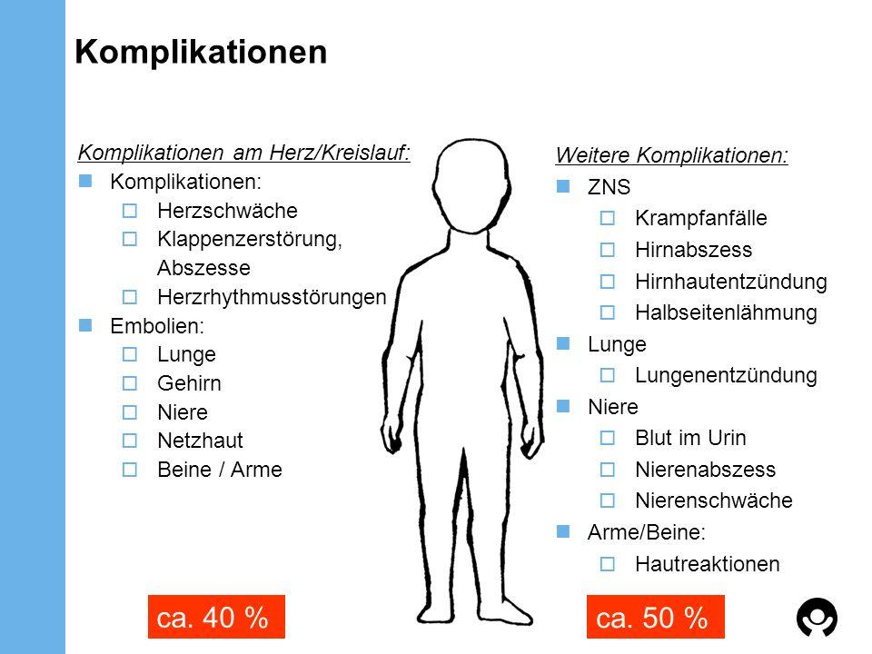 Komplikationen ca. 40 % ca. 50 % Komplikationen am Herz/Kreislauf: