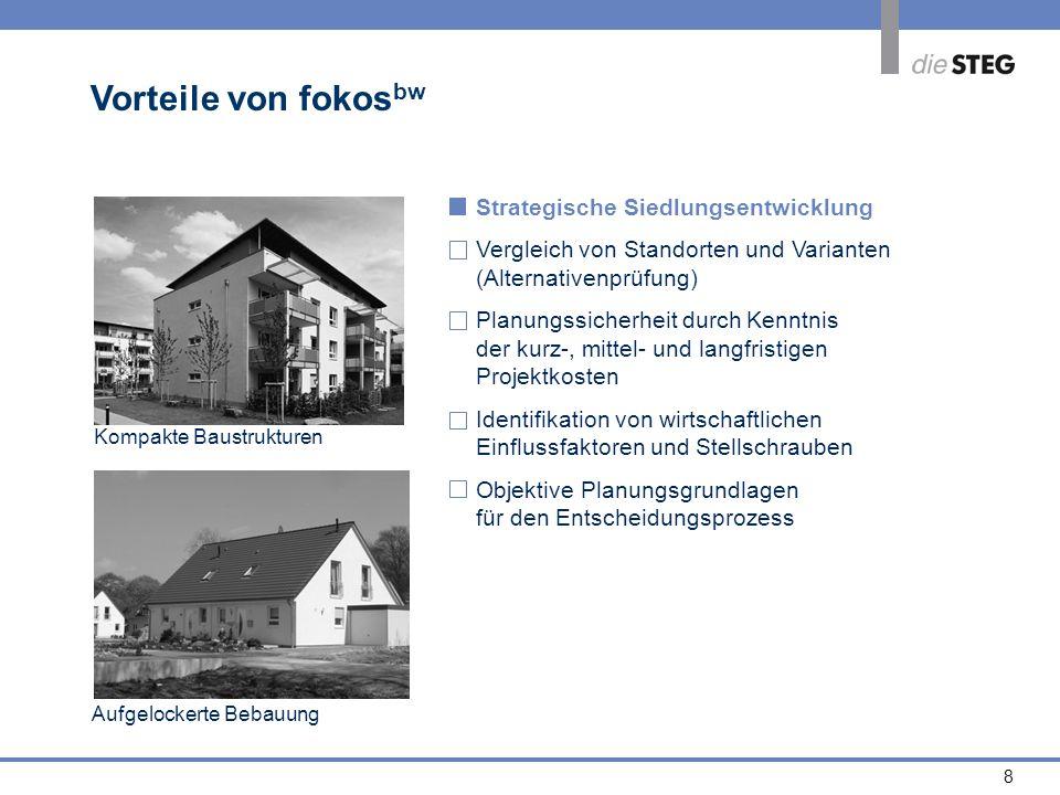 Vorteile von fokosbw Strategische Siedlungsentwicklung