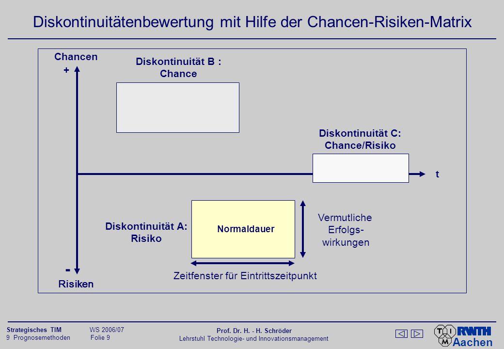 "Analyse des Vorbereitungsgrades (""Preparedness Diagnosis )"