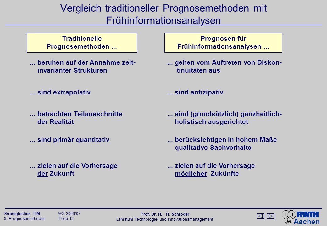 Typologie von Frühinformationssystemen
