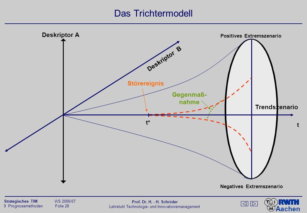 Merkmale von Szenario-Analysen