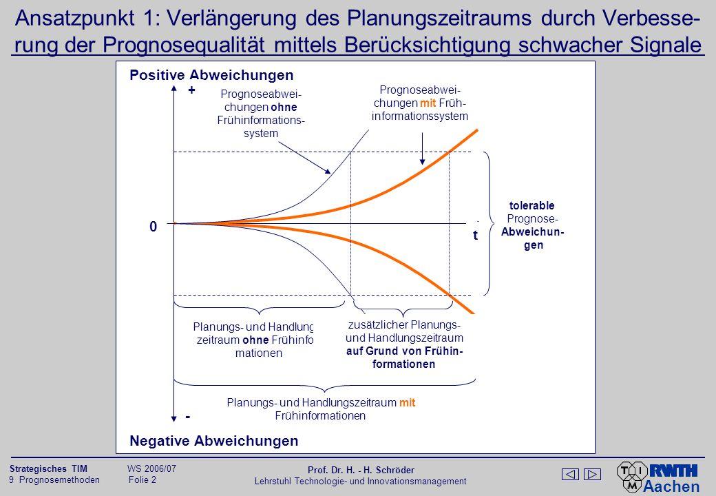 """Ansatzpunkt 2: Verlängerung des Handungszeitraums durch Berücksichtigung """"weicher Maßnahmen für """"weiche Informationen"""