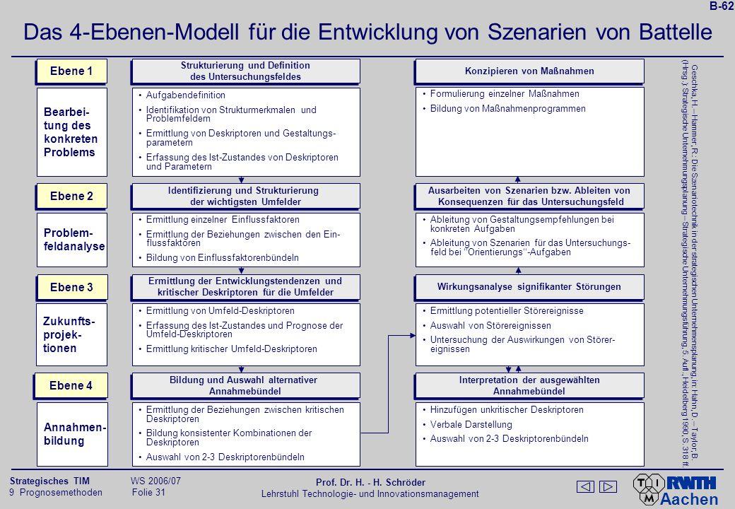 Methodische Konzepte für Szenario-Analysen