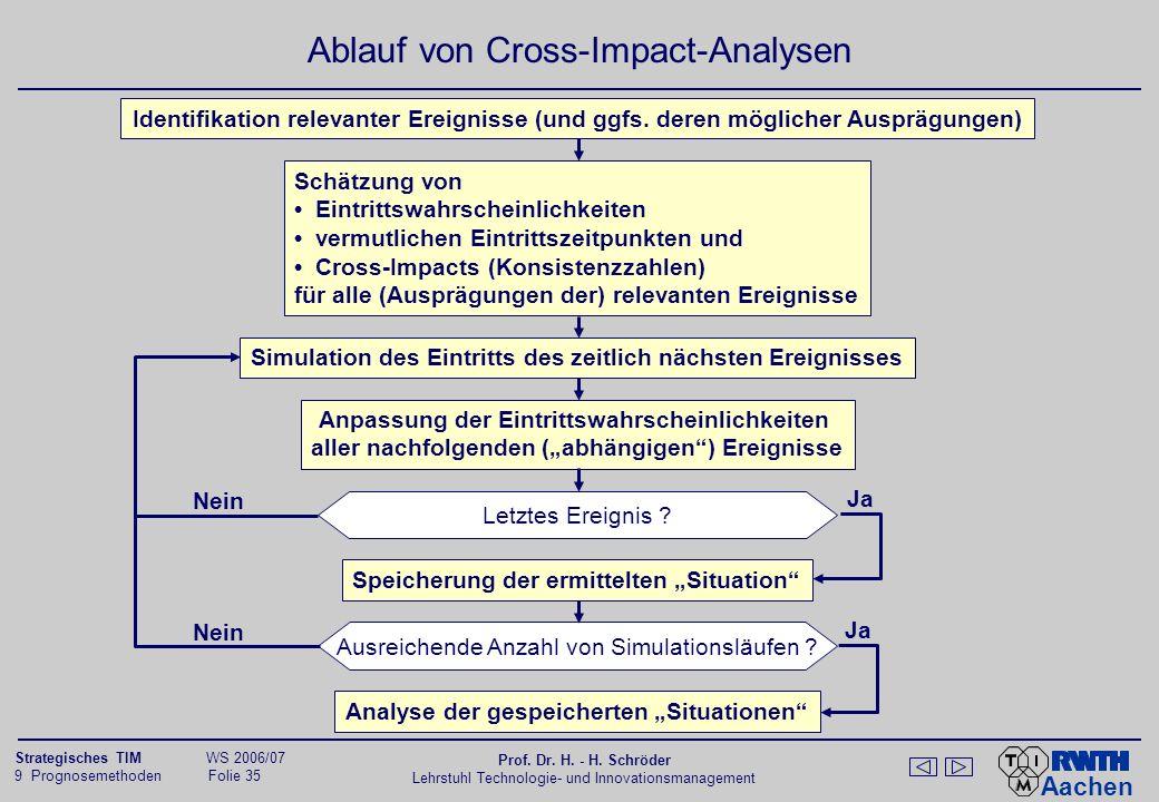 """Auszug aus einer """"Cross Impact -Matrix"""
