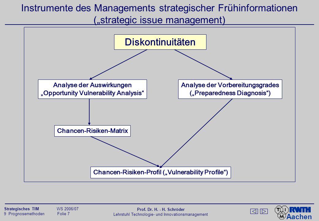 """Analyse der Auswirkungen von Diskontinuitäten (""""Opportunity Vulnerability Analysis )"""