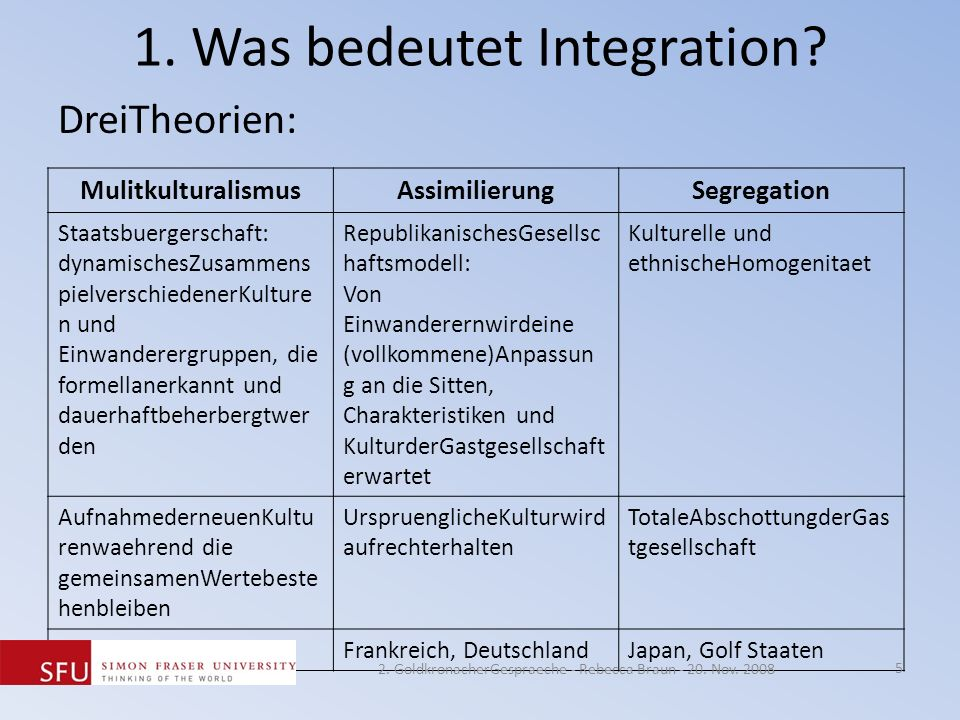 1. Was bedeutet Integration