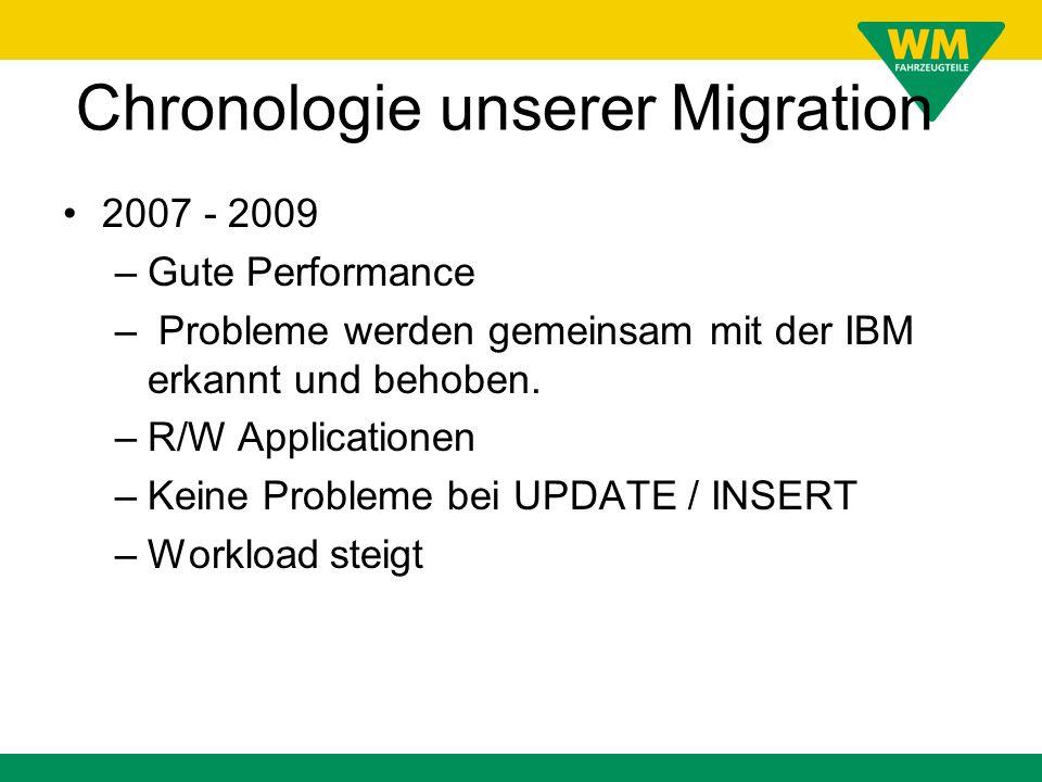 Chronologie unserer Migration