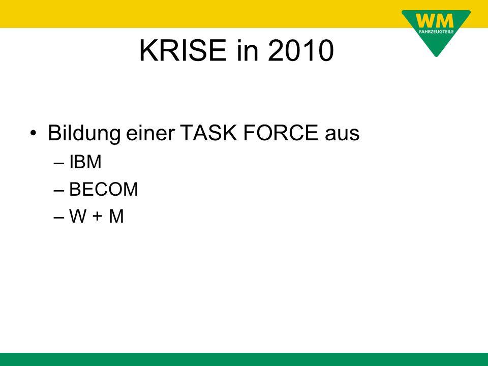 KRISE in 2010 Bildung einer TASK FORCE aus IBM BECOM W + M